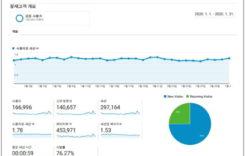 월 이용자 16만명 돌파…페이지뷰는 45만건